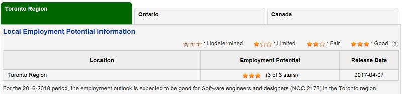 소프트웨어 수요.PNG
