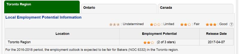 베이커 취업전망.PNG