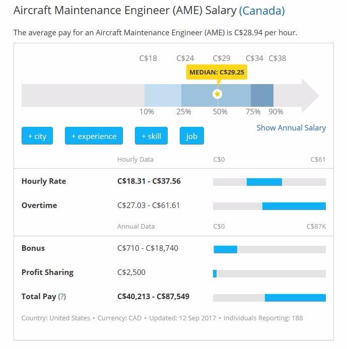 aircraft salary.JPG