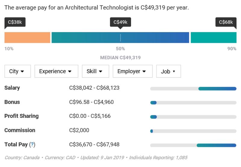 건축공학- 평균임금.PNG