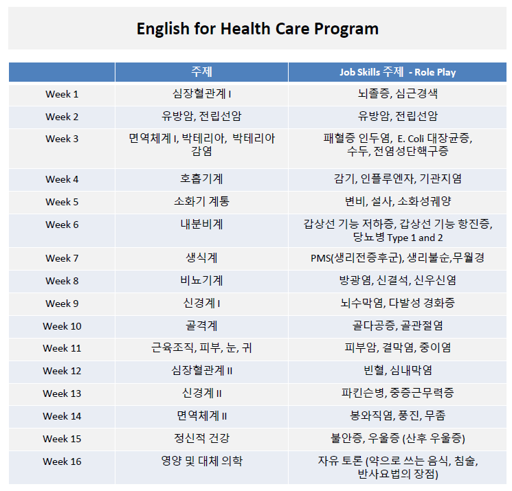 의료프로그램.PNG