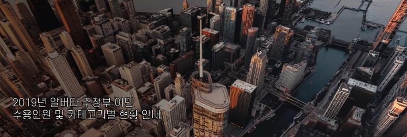 aerial-shot-architecture-buildings-2253618.jpg