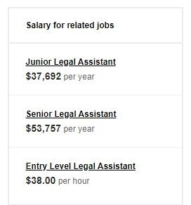 경력에 따른 임금.JPG