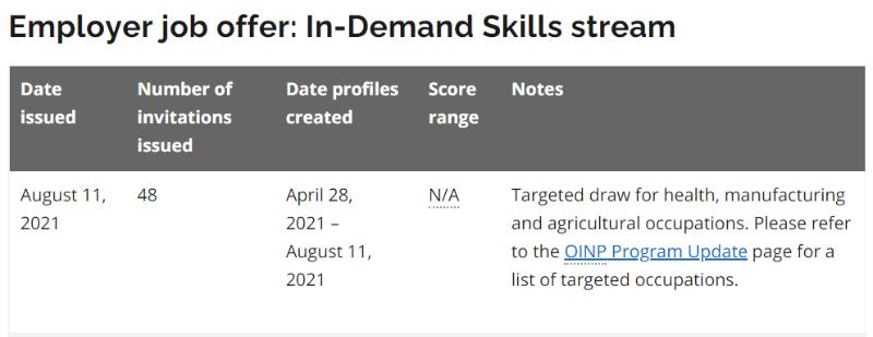 2021-08-11 Indemand skills.PNG